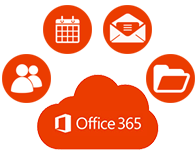 Office 365 Mailbox Backup